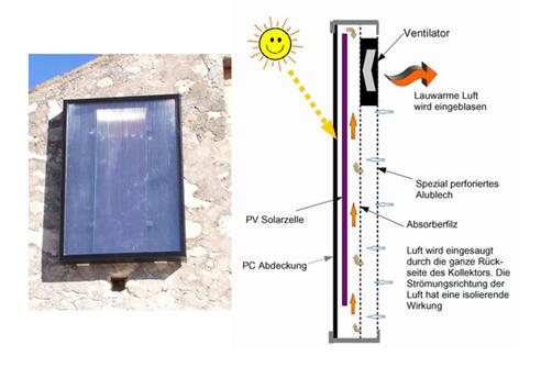 Pannello Solare Grammer Ad Aria Calda : Nuova pagina